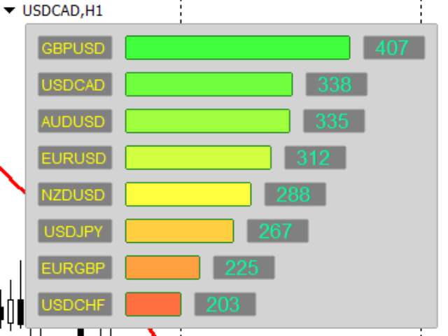 Session Volatility Multi