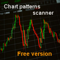 Chart patterns scanner FREE