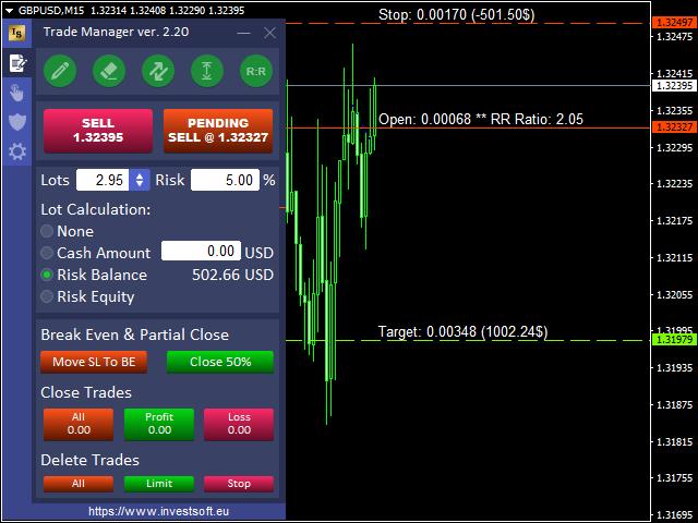 Cum Să Devii Un Trader Forex De Succes [Ghid]