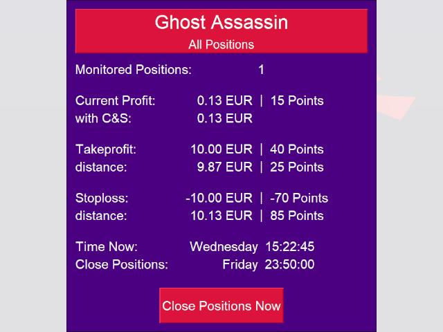 Ghost Assassin Trade Closer MT5