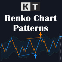 KT Renko Patterns MT4