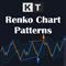 KT Renko Patterns MT5