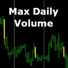 Max Daily Volume
