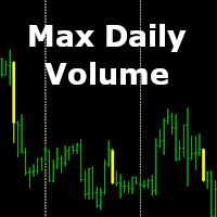 Max Daily Volume