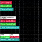 Onekey Close Modify order