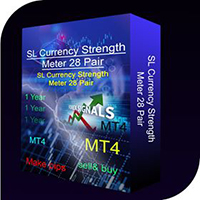 SLCurrency Strength Meter 28 Pair