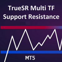 TrueSR Multi TF Support Resistance alert and panel