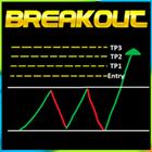 Breakout Advanced EA