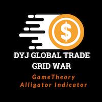 DYJ GlobalTradeGameTheoryAlligator
