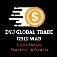 DYJ GlobalTradeGameTheoryFractals