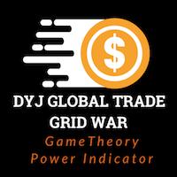 DYJ GlobalTradeGameTheoryPower