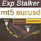 EA Parabolic Ichimoku MT5