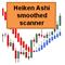 Heiken Ashi Smoothed Scanner