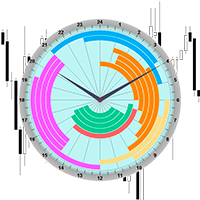Market Clock for MT4 demo