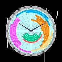 Market Clock for MT4