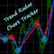 Trend Radar Chart Tracker