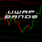 VWAP Stdev Bands