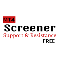 Free Support Resistance screnner