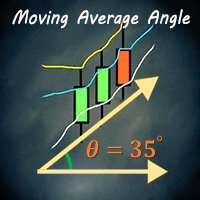 Moving Average Angle MT4