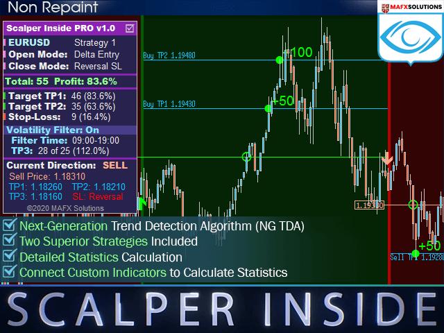 Scalper Inside PRO
