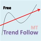 TrendFollowMT Free
