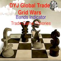 DYJ GlobalTradeGameTheoryBands