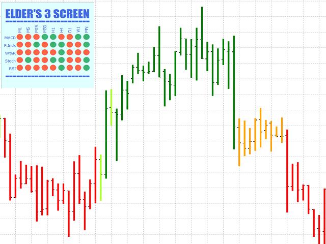 Elder 3 Screen