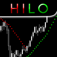 HiLo Points