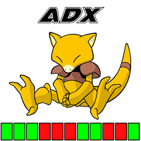 ADX Histogram PRO
