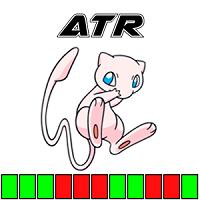 ATR Histogram PRO