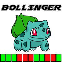 Bollinger Bands Histogram PRO