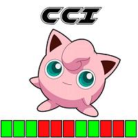 CCI Histogram PRO