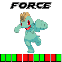 Force Histogram PRO