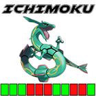 Ichimoku Histogram PRO