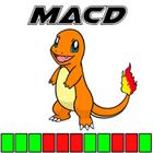 MACD Histogram PRO