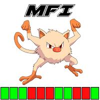 MFI Histogram PRO