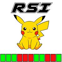 RSI HistogramPRO