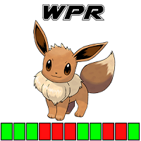 WPR Hisotgram PRO