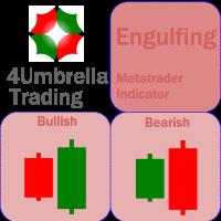 Engulfing 4Umbrella