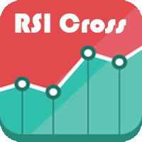 Relative Strength Index Cross