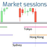 Sessions NY London Tokyo
