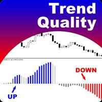 Trend Quality