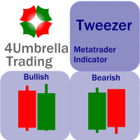 Tweezers 4Umbrella