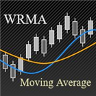 WRMA Moving Average