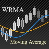 WRMA Moving Average