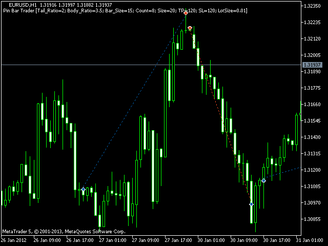 Forex automated trading championship
