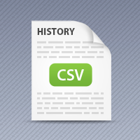 Export  History to CSV for Matlab