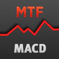 MFT Moving Average Convergence Divergence  MACD