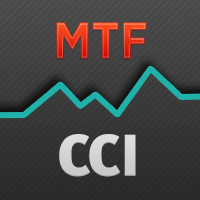 MTF Commodity Channel Index