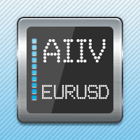 AIIV EURUSD Active Index Inflection Values EURUSD